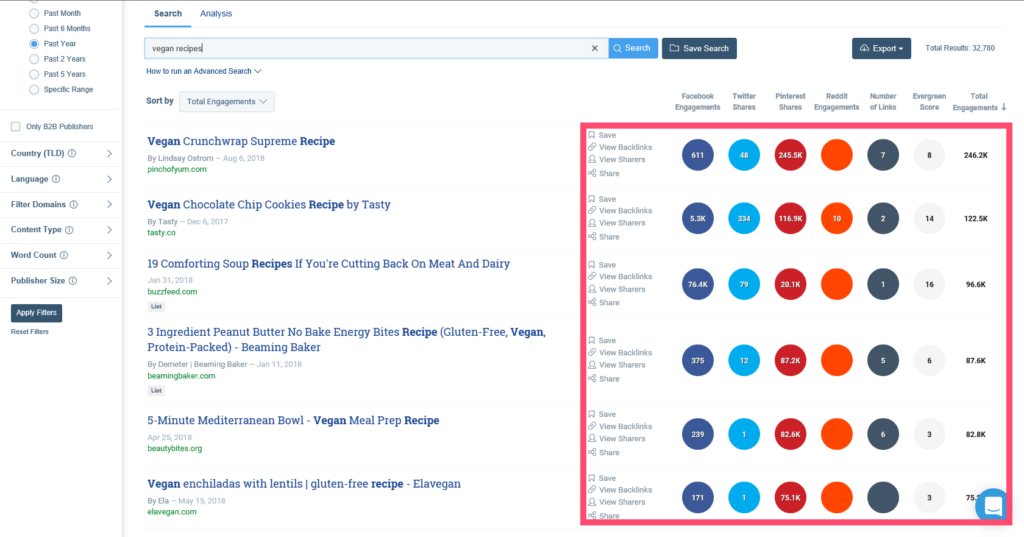 Free SEO keyword research tools - Buzzsumo